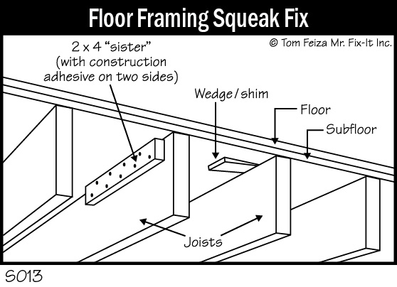 S013 - Floor Framing Squeak Fix