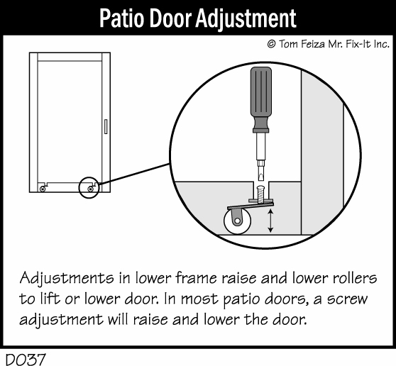 Patio Door Sticks In Winter Misterfix It Com