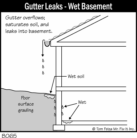 Water Leaks By Basement Foundation