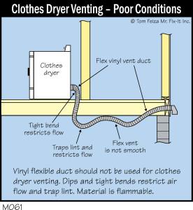 M061C - Clothes Dryer Venting - Poor Conditions_300dpi
