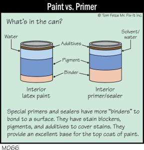 M066C - Paint vs. Primer_300dpi