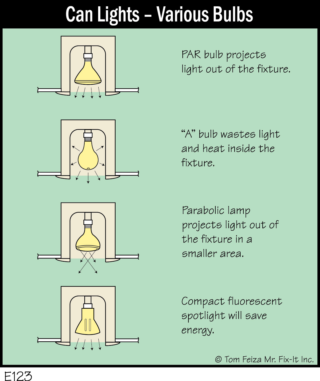 E123C - Can Lights - Proper Bulbs_300dpi