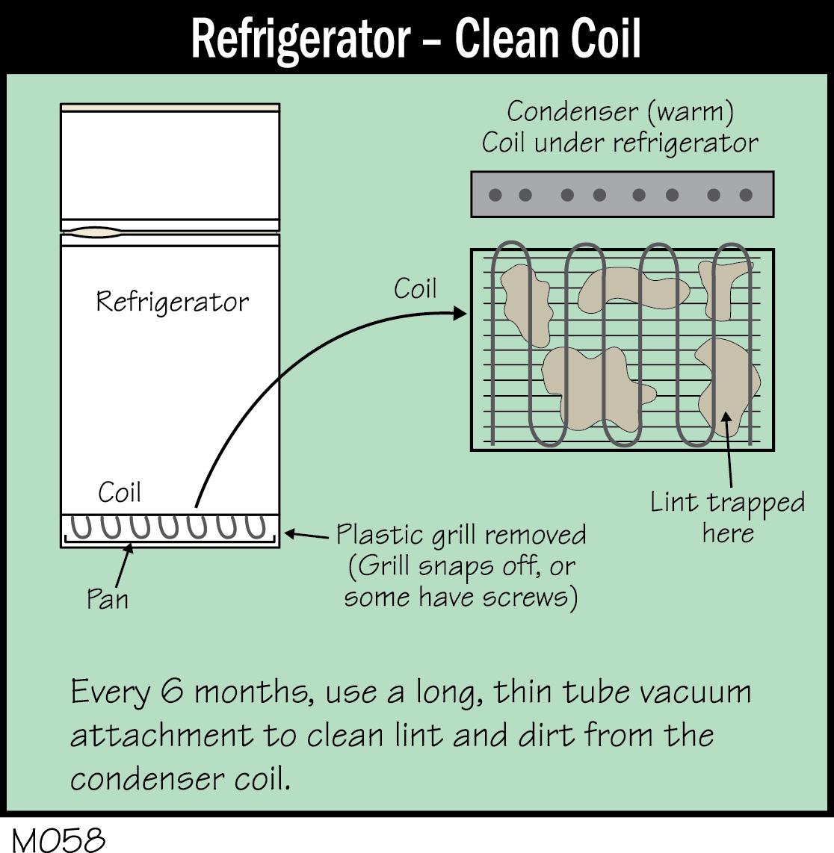 M058C - Refrigerator - Clean Coil_300dpi
